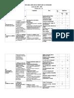 planificare_consiliere_si_orientare_11B