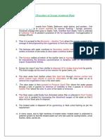 Procedure for Sewage treatment plant.docx