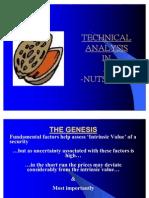 Technical Analysis Mod