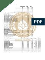 Insumos y Precios 2019