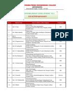 list-of-entrepreneurs.pdf