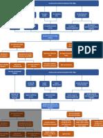 Problem Analysis.pptx