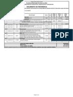 Planilha Orçamentária (Rua Manoel Ananias) 2020