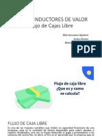 MACRO INDUCTORES DE VALOR