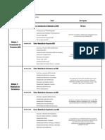 PEMPB-2001 __ Programa de Especialización para Modeladores BIM 01