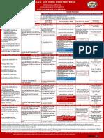 Revised BFP Citizens Charter (04   December 2019)