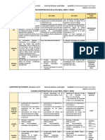 Cuadro comparativo ISO 9001,14001,45001