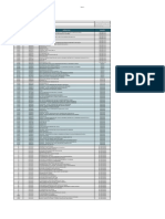 Codigos  para entidades que reportan resolucion 4505.pdf