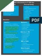 list of docs