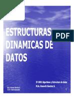Estructuras de datos Listas Dobles