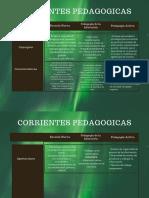 CPC CUADRO COMPARATIVO EDGAR DE ARCE BULA