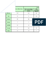 Database- Oct 2010