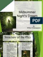 Midsummer Nights Dream Introduction Powerpoint