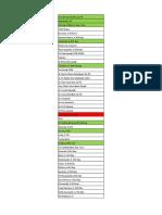SDMK Form A 1 - 5  per AGUSTUS  2018 Pontianak.xlsx