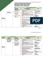 Rancangan pengajaran MinGGUAN KSSR RBT TAHUN 6 2016 - Copy.docx