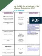 Revue de presse de SES des premières ES du 27 novembre au 3 décembre 2010