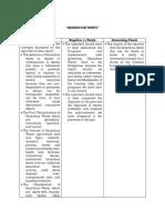 Environmental Education Assignment-Hazardous Waste