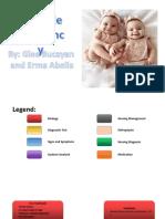 conceptmap multiple pregnancy