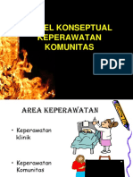 2_Model Konseptual Keperawatan Komunitas.ppt