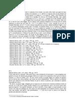 Verónica Delgado. Revista Ideas (1903-1905) SecciónTeatros FAHCE - UNLP