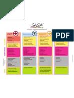 sasa_map