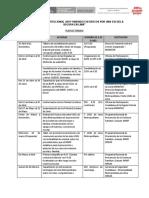Cronograma de Trabajo (Plan Escuela Segura).docx