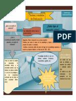 Teorías y modelos de evaluación