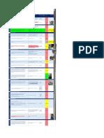 Actividades de Pruebas línea DAF 18.02.20