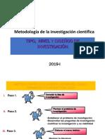 DISEÑO INVESTIGACION  USP.ppt
