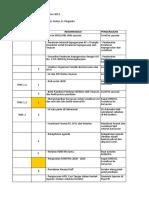 Rekomendari TKRS bimbingan Direktur 09 2019.xls