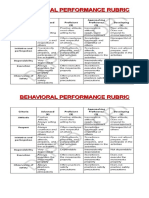 BEHAVIORAL PERFORMANCE RUBRIC