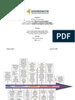 linea de tiempo y cuadros comparativos Cap. 1 (1).docx