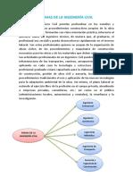 EXPOSICION_DE_REDACCION_RAMAS DE LA INGENIERÍA CIVIL.docx