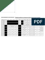 Modalites Qualification Championnats Hiver 2011-1