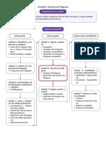 guia_metodologica_primaria_09_06.pdf