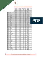 AWS&amp__AIRPORTS_UAE.PDF