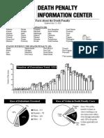 Death Penalty FactSheet