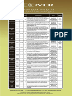 Tabela de doses podologia ATUALIZADA 2.pdf