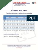 tabella-gabbie-per-pali-per-fondazione_1