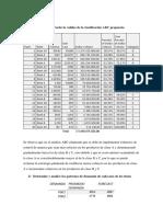 clasificación abc.docx