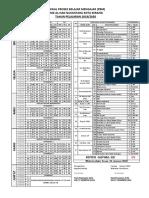 Jadwal KBM TP. 2019-2020