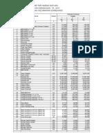 HARGA SAT 2011 revisi1.xls