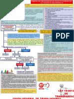 Esquema Ley 19-2013