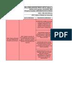 16 AP14  Cronograma Fase Evaluación (1)