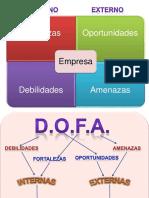 La Matriz DOFA