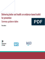delivering_better_oral_health_summary