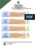 SSG Election 2020 process flow