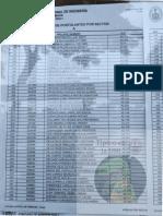 Lista Completa Admisión UNI 2020-I.pdf