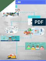 Web 2.0 infografía