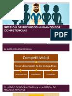 4. GESTIÓN DE RECURSOS HUMANOS POR COMPETENCIA